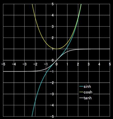 ときわ台学/統計力学/等重率の原...